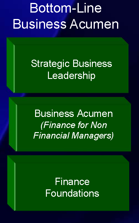BL Business Acumen