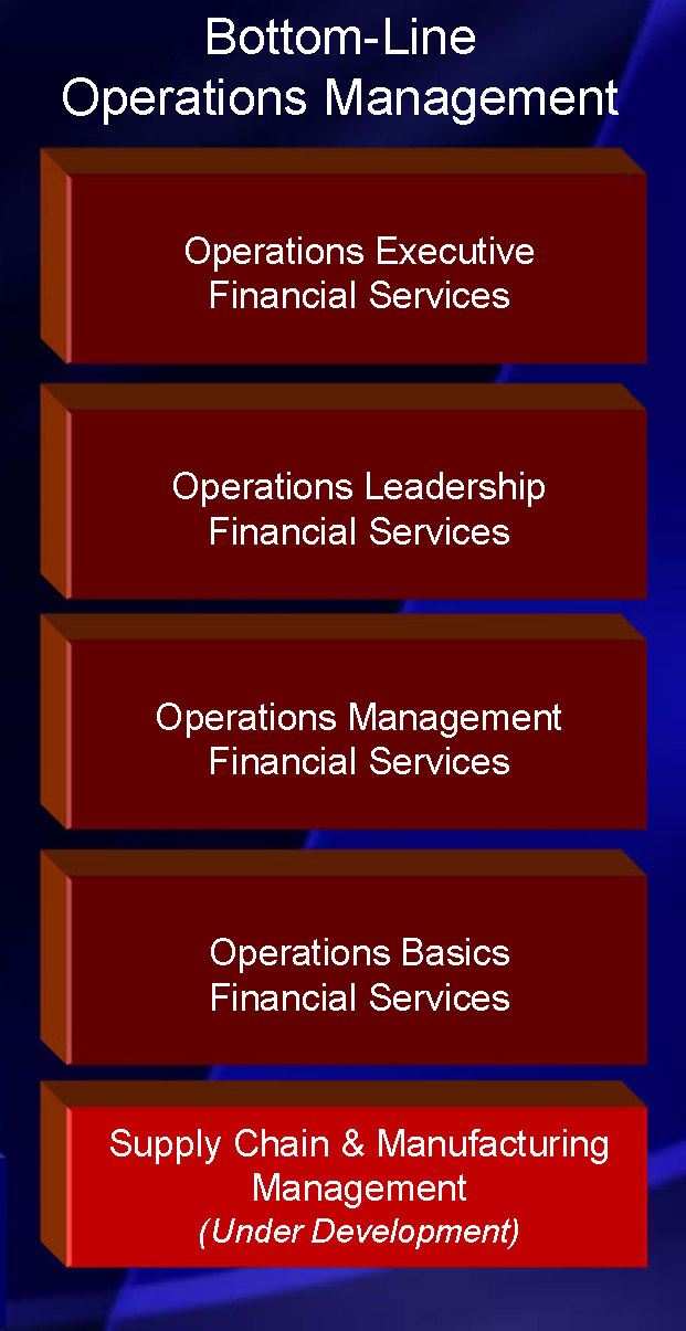 BL Operations Management