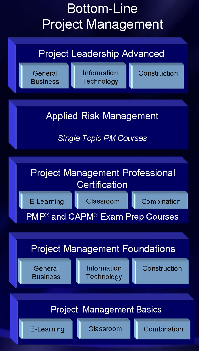BL Project Management