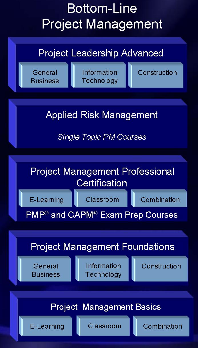 Pci global inc bottom line project management bl project management xflitez Gallery