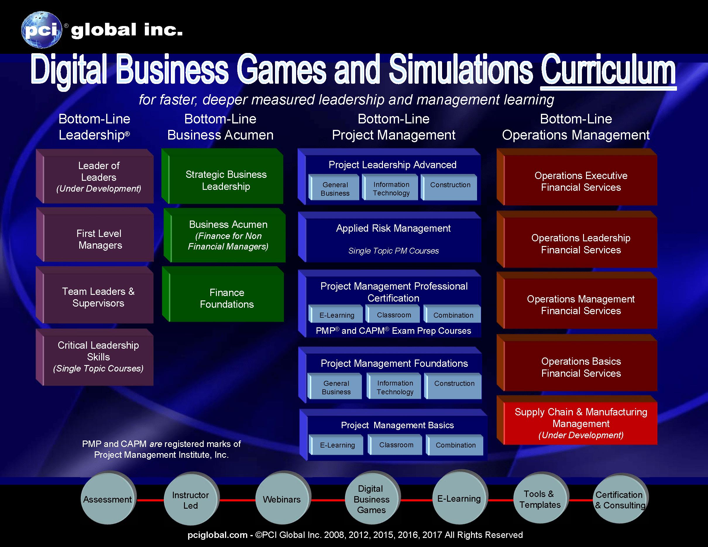SS#2 Curriculum v4-10-17-min