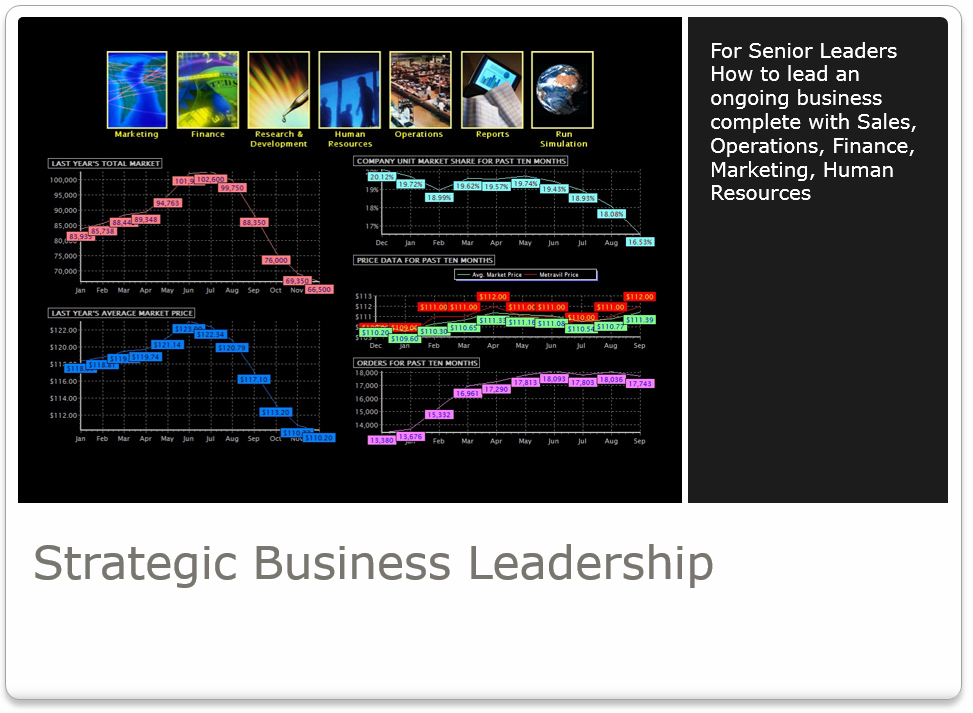 Strategic Business Leadership Simulation Screen